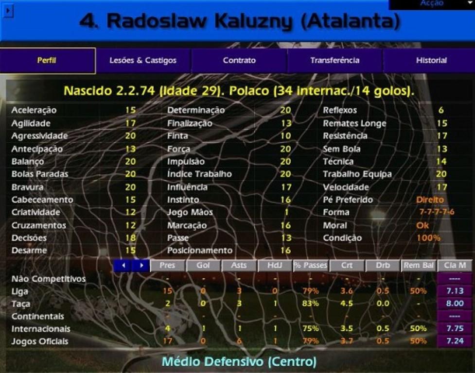 Kaluzny