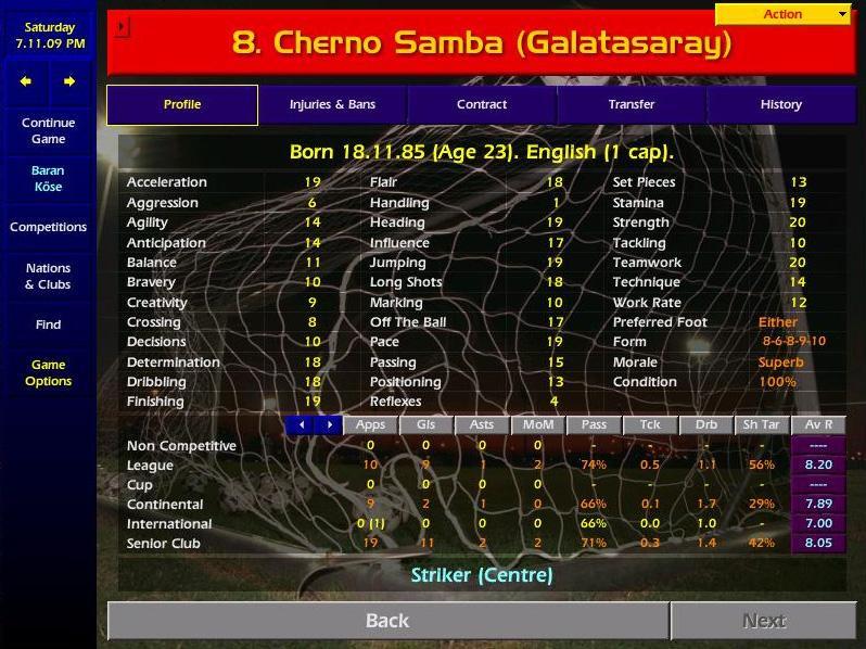 Lendas do Velhinho CM - Cherno Samba