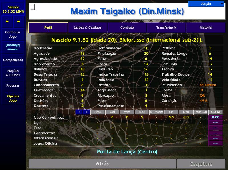 Lendas do Velhinho CM - Maxim Tsigalko