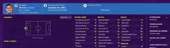FC Porto – Diogo Costa