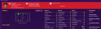 SL Benfica – Nuno Tavares