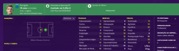 Sporting S23 – Bernardo Sousa