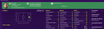 Sporting S23 – Pedro Mendes