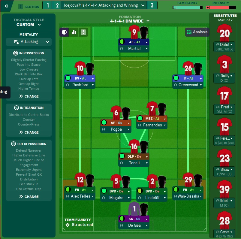 [FM20] Táctica 4-1-4-1 Joejccva71's Attacking and Winning