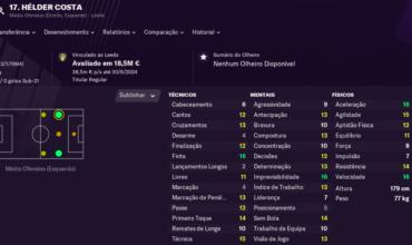 7-Hélder Costa