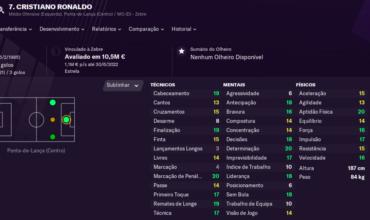 9-Cristiano Ronaldo